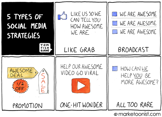 Which tactic do you apply to your social media promotions?